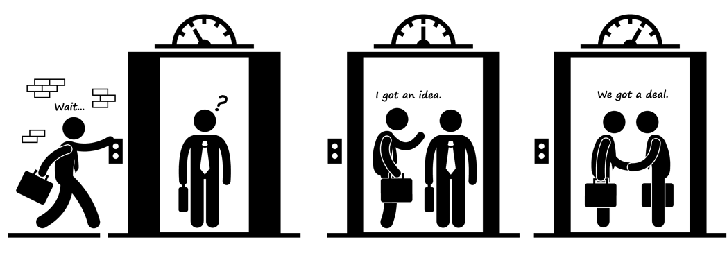 Delivering a compelling elevator pitch
