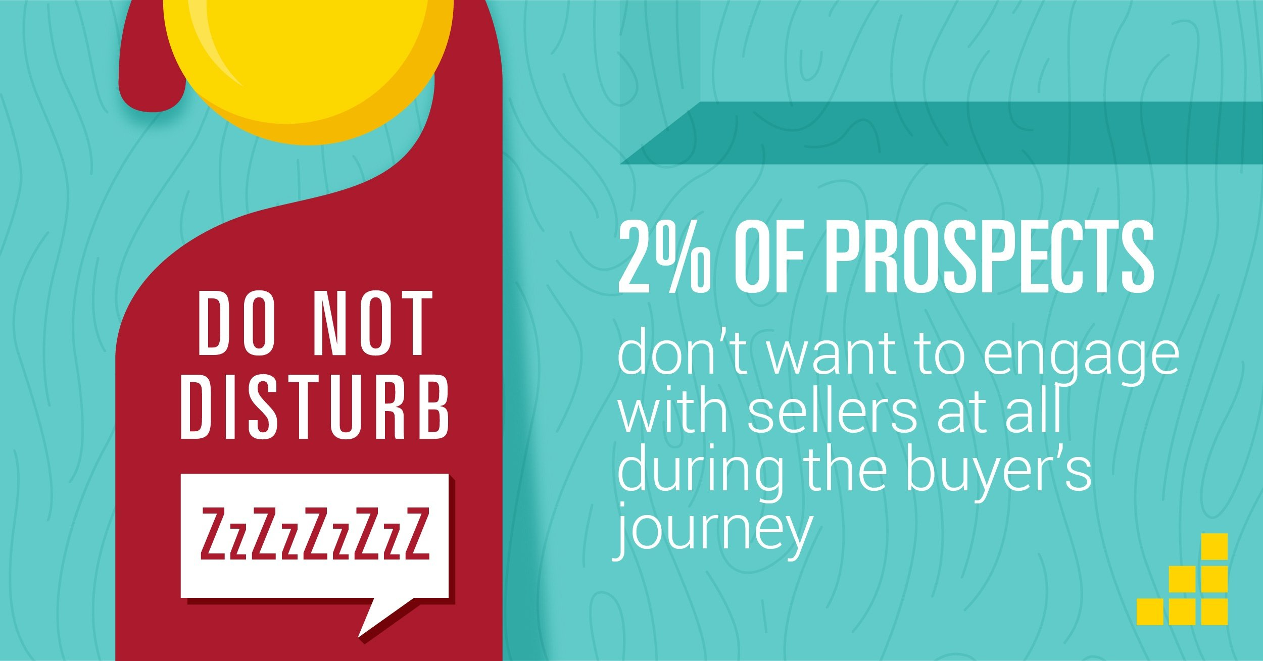 2% of prospects don't want to engage with sellers at all sales productivity stats