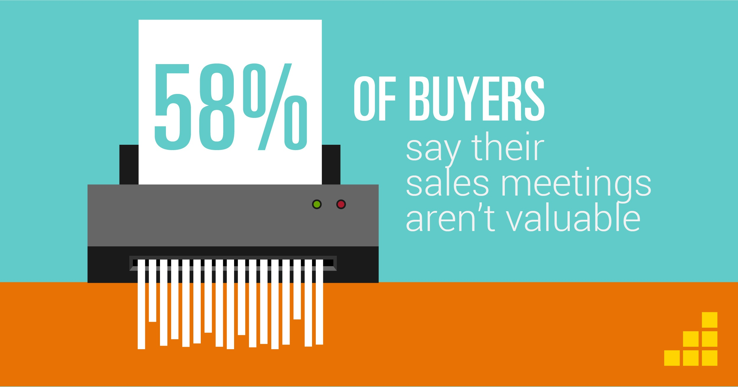 58% of buyers say their sales meetings aren't valuable - sales productivity stat