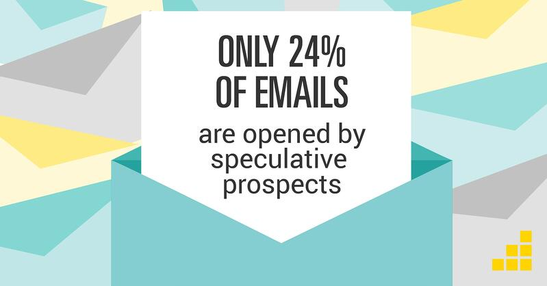 Only 24% of emails are opened by speculative prospects - sales productivity stat