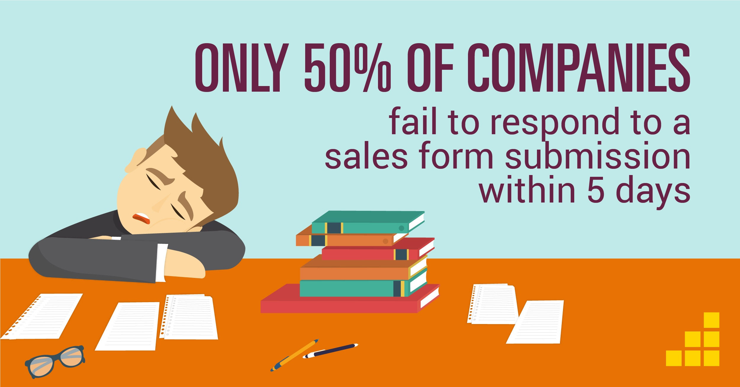 Only 50% of companies fail to respond to a sales form submission within 5 days - sales productivity stat