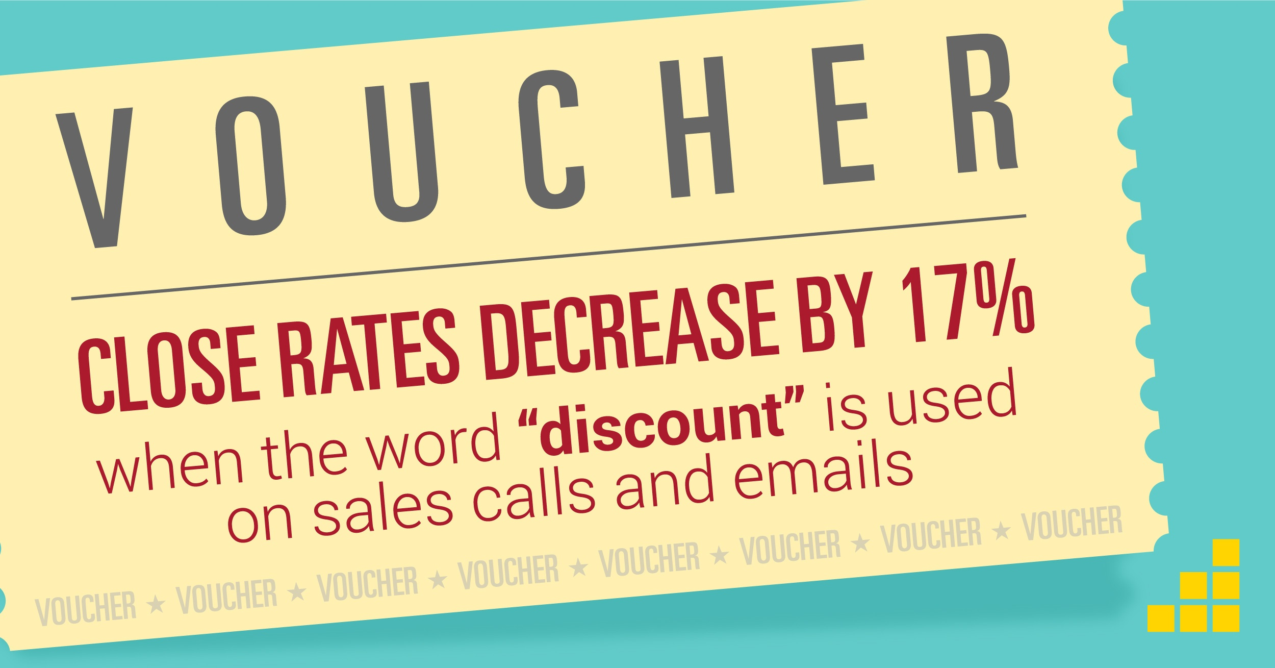 """Close rates decrease by 17% when the word """"discount"""" is used on sales calls and emails - sales productivity stat"""