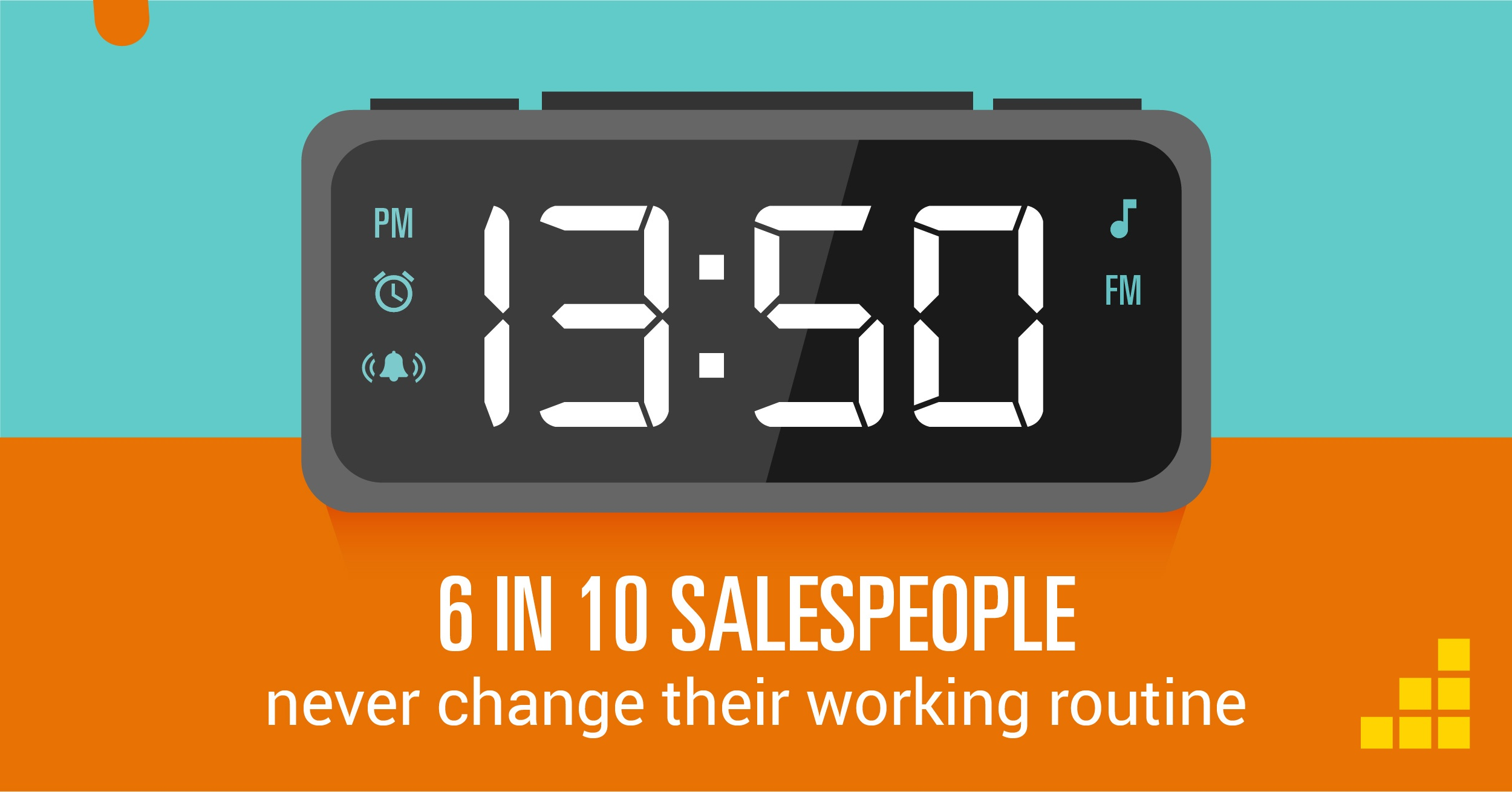 6 in 10 sales people never change their working routine - sales productivity