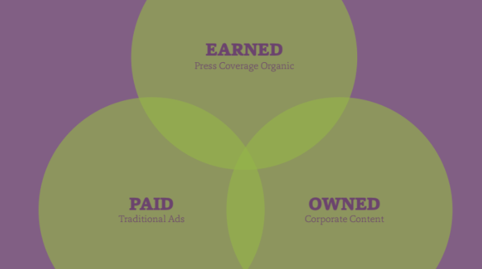 paid-owned-earned media.png